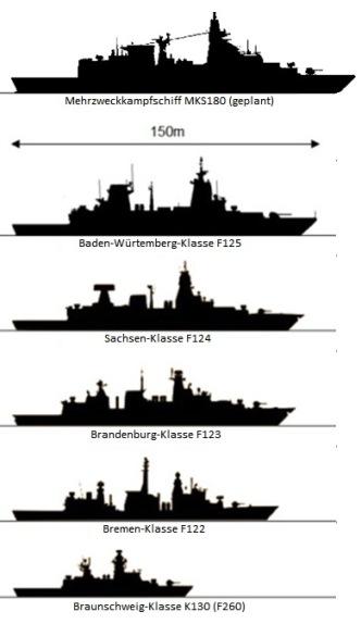 Fregattenklassen Marine Deutsche-Marine